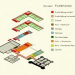 Wohnen_201007RS_Schloss Tandalier - Entwurf: Konzept Funktionen