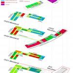 BS Murau-Funktionsschema