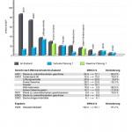 Gutachten_201315BB_Energieausweise ÖBB-Optimierung